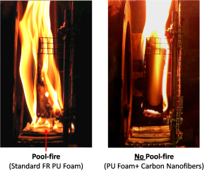 Demonstrating the Fire Rating of Spray-On Polyurethanes